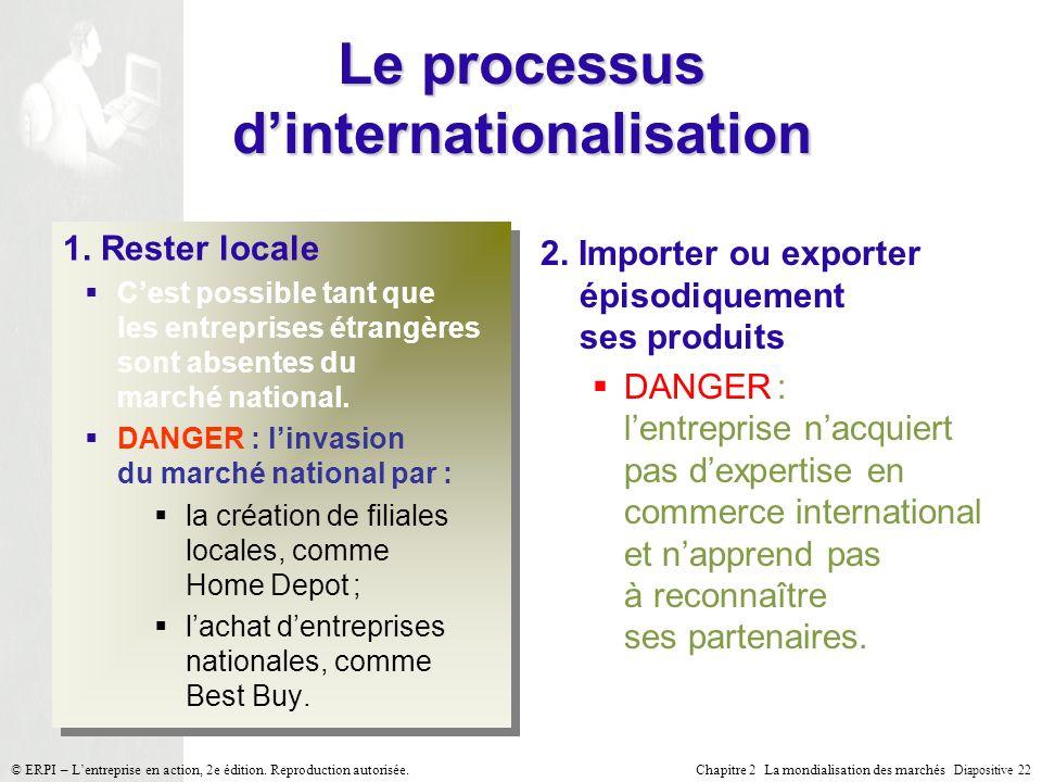 Chapitre 2 La mondialisation des marchés Diapositive 22 © ERPI – Lentreprise en action, 2e édition. Reproduction autorisée. Le processus dinternationa