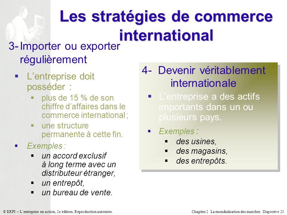 Chapitre 2 La mondialisation des marchés Diapositive 23 © ERPI – Lentreprise en action, 2e édition. Reproduction autorisée. Les stratégies de commerce