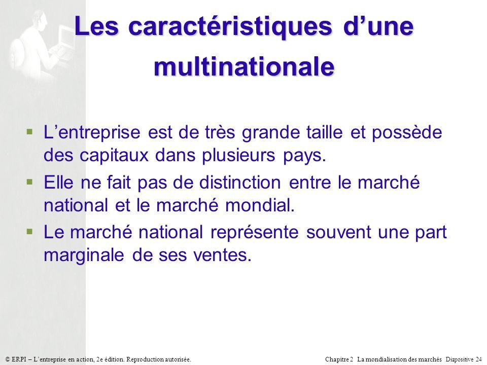 Chapitre 2 La mondialisation des marchés Diapositive 24 © ERPI – Lentreprise en action, 2e édition. Reproduction autorisée. Les caractéristiques dune