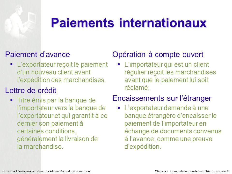 Chapitre 2 La mondialisation des marchés Diapositive 27 © ERPI – Lentreprise en action, 2e édition. Reproduction autorisée. Paiements internationaux P