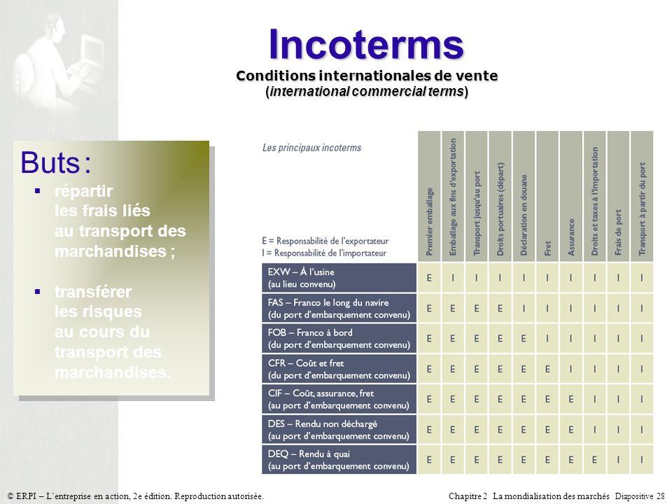 Chapitre 2 La mondialisation des marchés Diapositive 28 © ERPI – Lentreprise en action, 2e édition. Reproduction autorisée. Incoterms Conditions inter