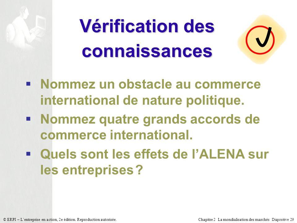 Chapitre 2 La mondialisation des marchés Diapositive 29 © ERPI – Lentreprise en action, 2e édition. Reproduction autorisée. Vérification des connaissa