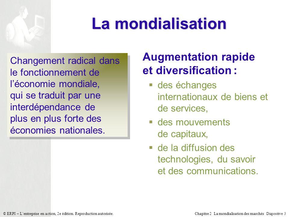 Chapitre 2 La mondialisation des marchés Diapositive 3 © ERPI – Lentreprise en action, 2e édition. Reproduction autorisée. La mondialisation Changemen