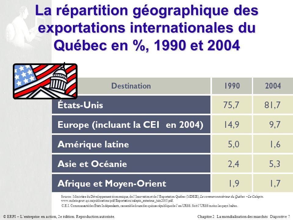 Chapitre 2 La mondialisation des marchés Diapositive 7 © ERPI – Lentreprise en action, 2e édition. Reproduction autorisée. La répartition géographique