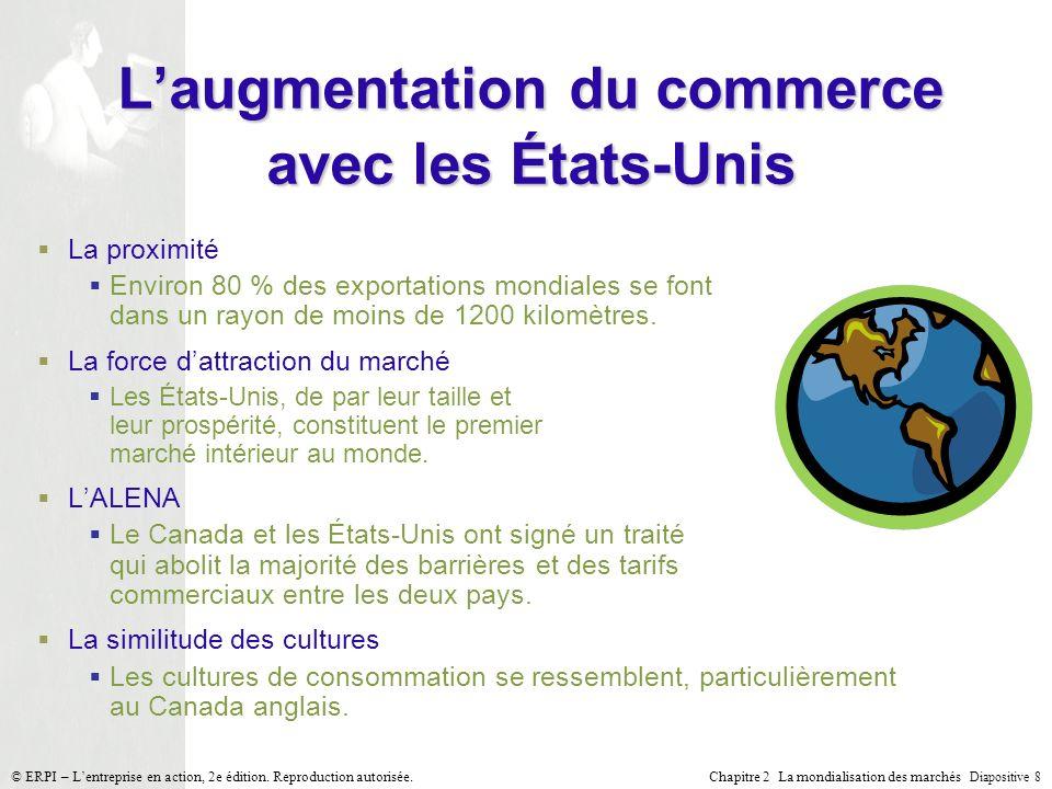 Chapitre 2 La mondialisation des marchés Diapositive 8 © ERPI – Lentreprise en action, 2e édition. Reproduction autorisée. Laugmentation du commerce a