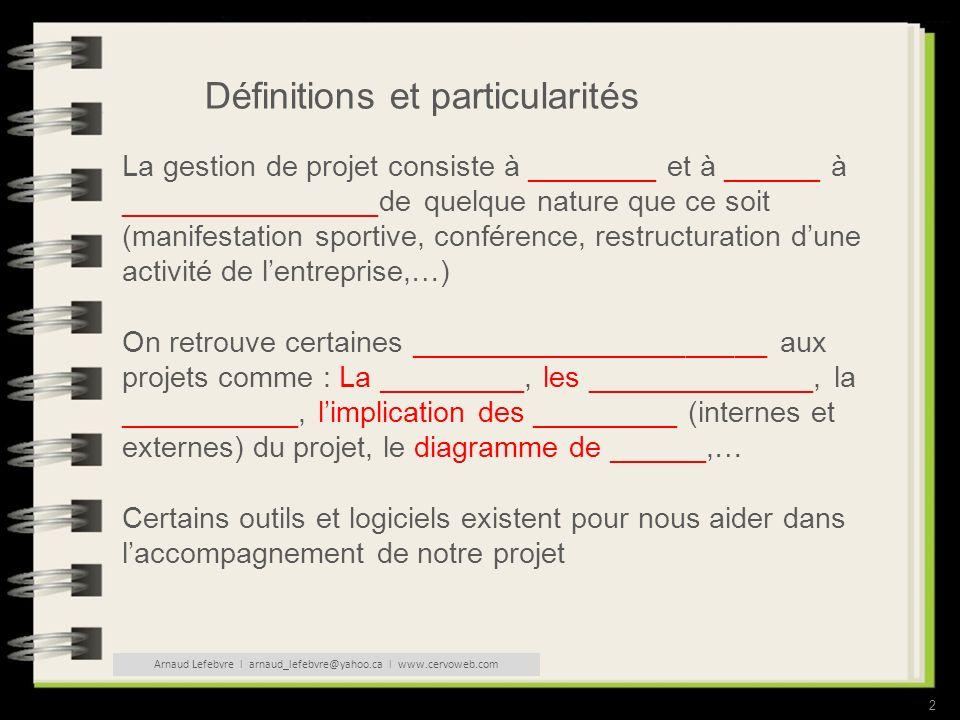 2 Définitions et particularités La gestion de projet consiste à ________ et à ______ à ________________de quelque nature que ce soit (manifestation sportive, conférence, restructuration dune activité de lentreprise,…) On retrouve certaines ______________________ aux projets comme : La _________, les ______________, la ___________, limplication des _________ (internes et externes) du projet, le diagramme de ______,… Certains outils et logiciels existent pour nous aider dans laccompagnement de notre projet Arnaud Lefebvre l arnaud_lefebvre@yahoo.ca l www.cervoweb.com