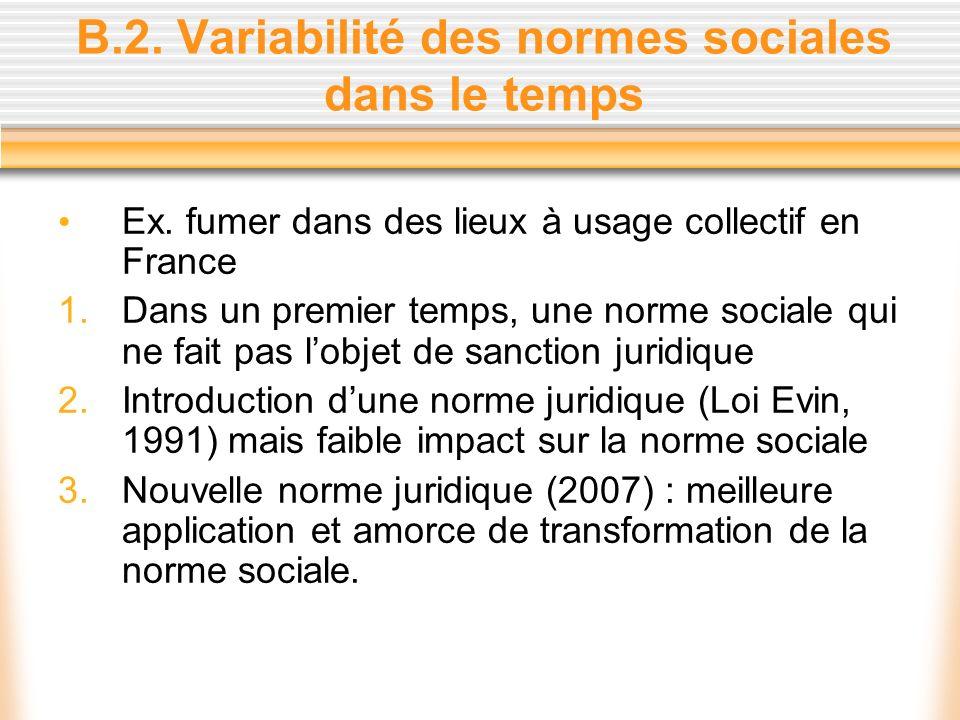B.2. Variabilité des normes sociales dans le temps Ex. fumer dans des lieux à usage collectif en France 1.Dans un premier temps, une norme sociale qui