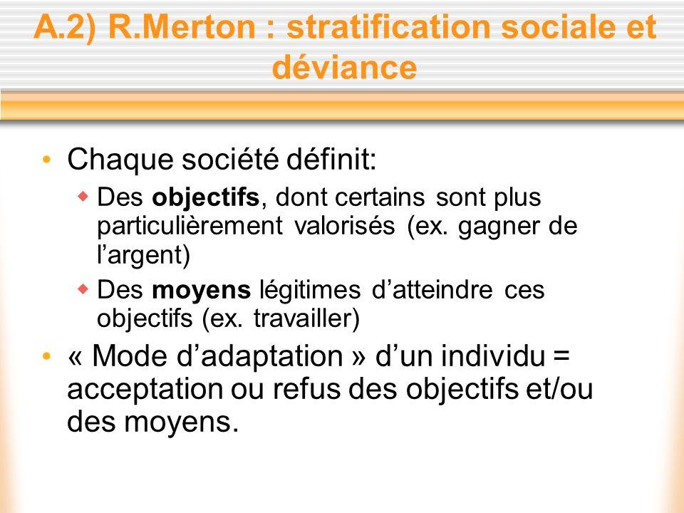 A.2) R.Merton : stratification sociale et déviance Chaque société définit: Des objectifs, dont certains sont plus particulièrement valorisés (ex. gagn