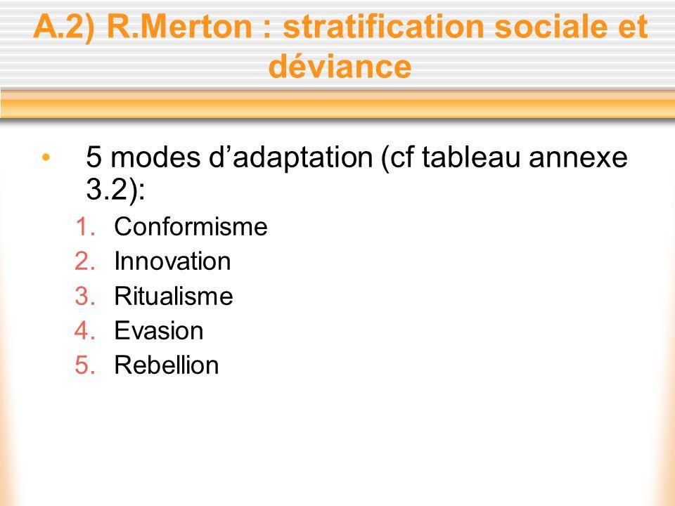 A.2) R.Merton : stratification sociale et déviance 5 modes dadaptation (cf tableau annexe 3.2): 1.Conformisme 2.Innovation 3.Ritualisme 4.Evasion 5.Re