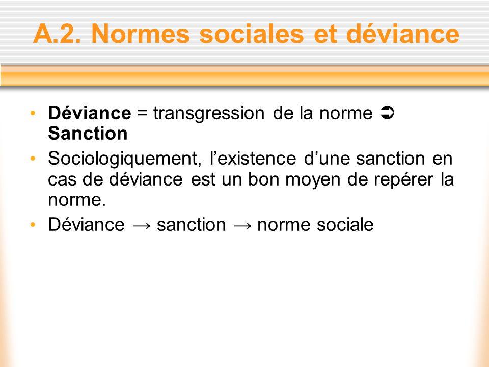A.2. Normes sociales et déviance Déviance = transgression de la norme Sanction Sociologiquement, lexistence dune sanction en cas de déviance est un bo