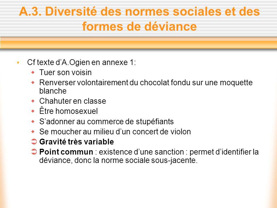 A.3. Diversité des normes sociales et des formes de déviance Cf texte dA.Ogien en annexe 1: Tuer son voisin Renverser volontairement du chocolat fondu