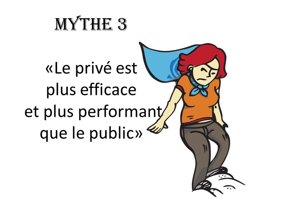 Mythe 3 «Le privé est plus efficace et plus performant que le public»