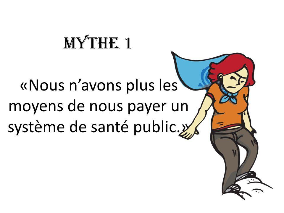 Mythe 1 «Nous navons plus les moyens de nous payer un système de santé public.»