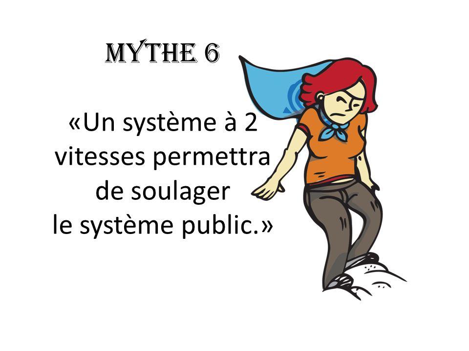 Mythe 6 «Un système à 2 vitesses permettra de soulager le système public.»