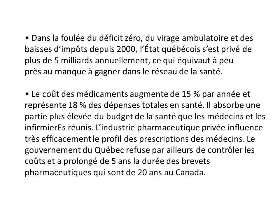 Dans la foulée du déficit zéro, du virage ambulatoire et des baisses dimpôts depuis 2000, lÉtat québécois sest privé de plus de 5 milliards annuellement, ce qui équivaut à peu près au manque à gagner dans le réseau de la santé.
