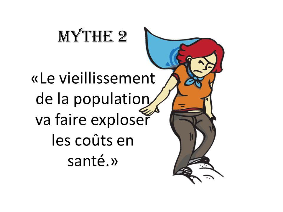 Mythe 2 «Le vieillissement de la population va faire exploser les coûts en santé.»