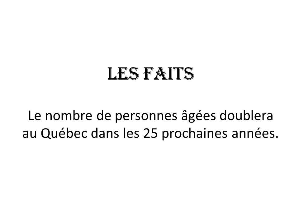 Les faits Le nombre de personnes âgées doublera au Québec dans les 25 prochaines années.