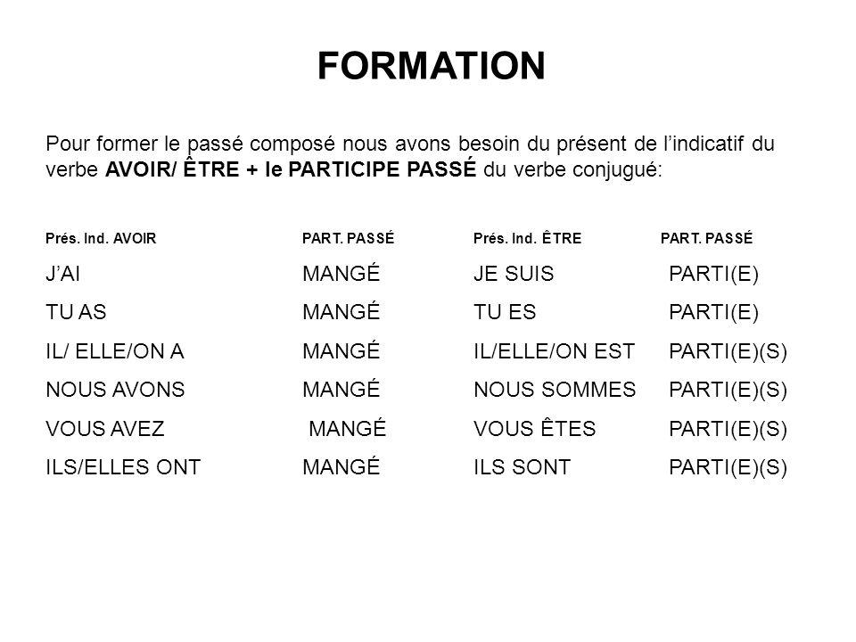 FORMATION Pour former le passé composé nous avons besoin du présent de lindicatif du verbe AVOIR/ ÊTRE + le PARTICIPE PASSÉ du verbe conjugué: Prés. I