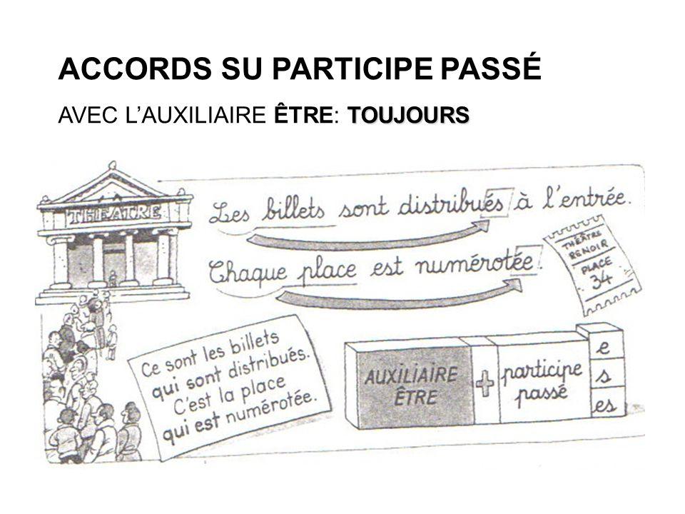 ACCORDS SU PARTICIPE PASSÉ TOUJOURS AVEC LAUXILIAIRE ÊTRE: TOUJOURS