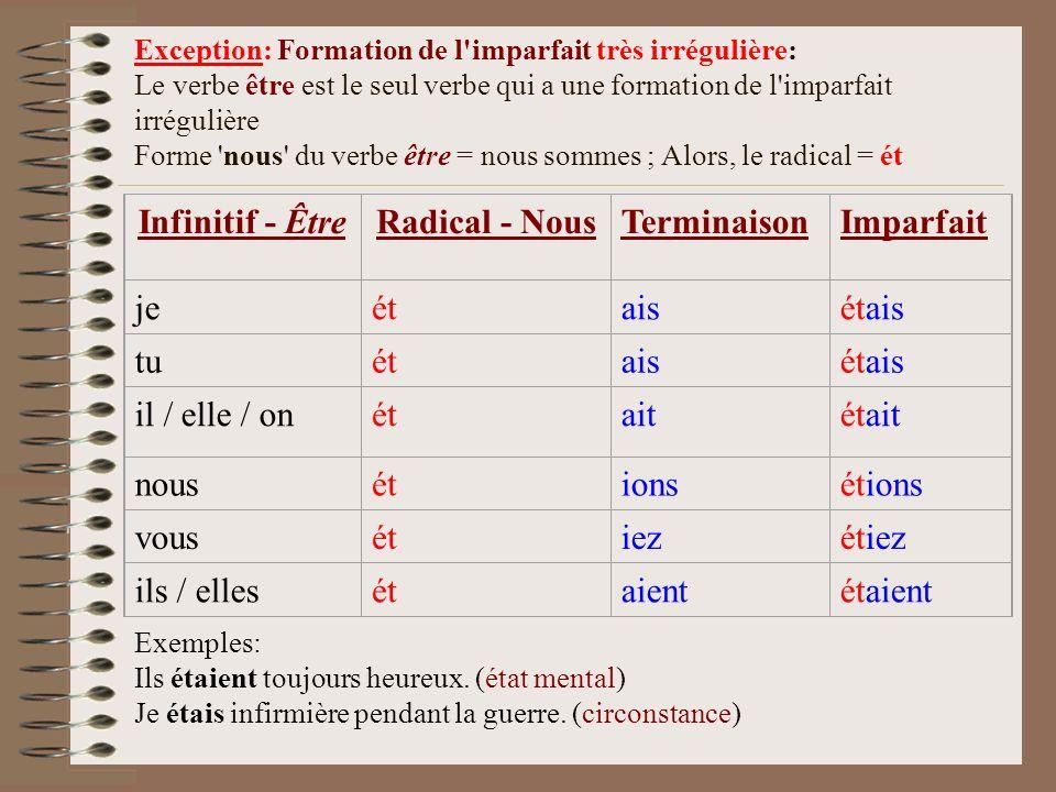 Exception: Formation de l'imparfait très irrégulière: Le verbe être est le seul verbe qui a une formation de l'imparfait irrégulière Forme 'nous' du v