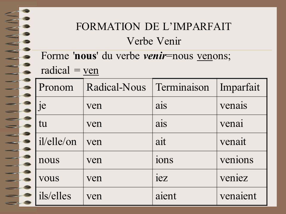 FORMATION DE LIMPARFAIT Verbe Venir Forme 'nous' du verbe venir=nous venons; radical = ven PronomRadical-NousTerminaisonImparfait jevenaisvenais tuven