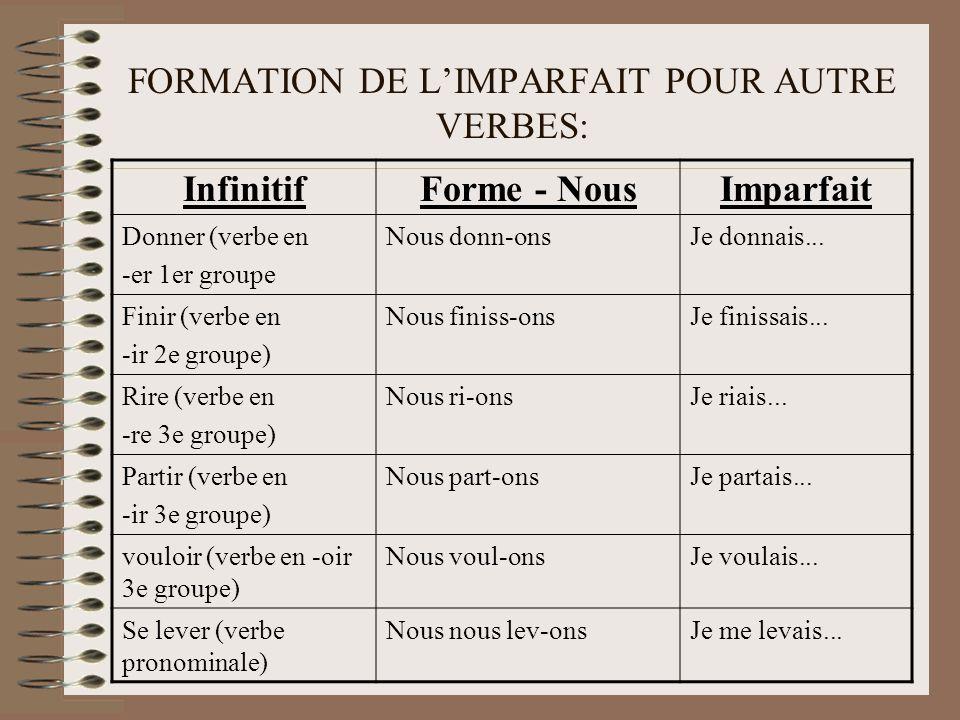 FORMATION DE LIMPARFAIT POUR AUTRE VERBES: InfinitifForme - NousImparfait Donner (verbe en -er 1er groupe Nous donn-onsJe donnais... Finir (verbe en -