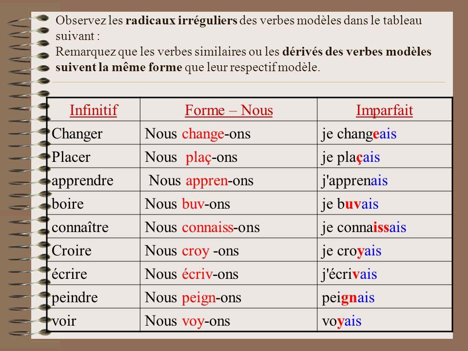 Observez les radicaux irréguliers des verbes modèles dans le tableau suivant : Remarquez que les verbes similaires ou les dérivés des verbes modèles s