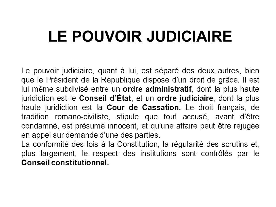 Le pouvoir judiciaire, quant à lui, est séparé des deux autres, bien que le Président de la République dispose dun droit de grâce. Il est lui même sub