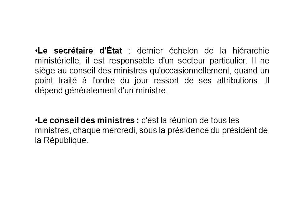 Le secrétaire d'État : dernier échelon de la hiérarchie ministérielle, il est responsable d'un secteur particulier. Il ne siège au conseil des ministr