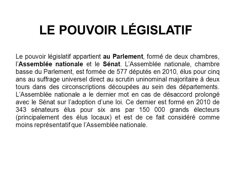 Le pouvoir législatif appartient au Parlement, formé de deux chambres, lAssemblée nationale et le Sénat. LAssemblée nationale, chambre basse du Parlem