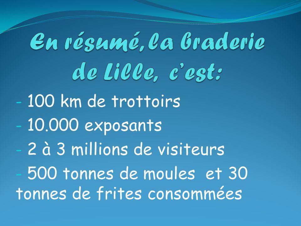 - 100 km de trottoirs - 10.000 exposants - 2 à 3 millions de visiteurs - 500 tonnes de moules et 30 tonnes de frites consommées