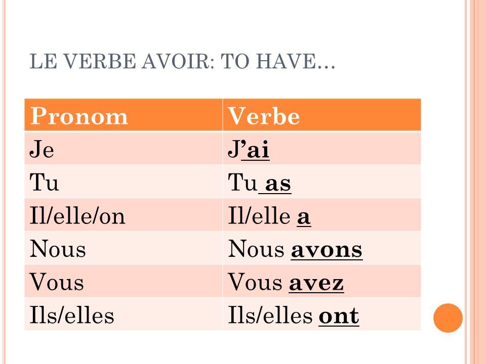 LE VERBE AVOIR: TO HAVE… PronomVerbe JeJ ai TuTu as Il/elle/onIl/elle a NousNous avons VousVous avez Ils/ellesIls/elles ont