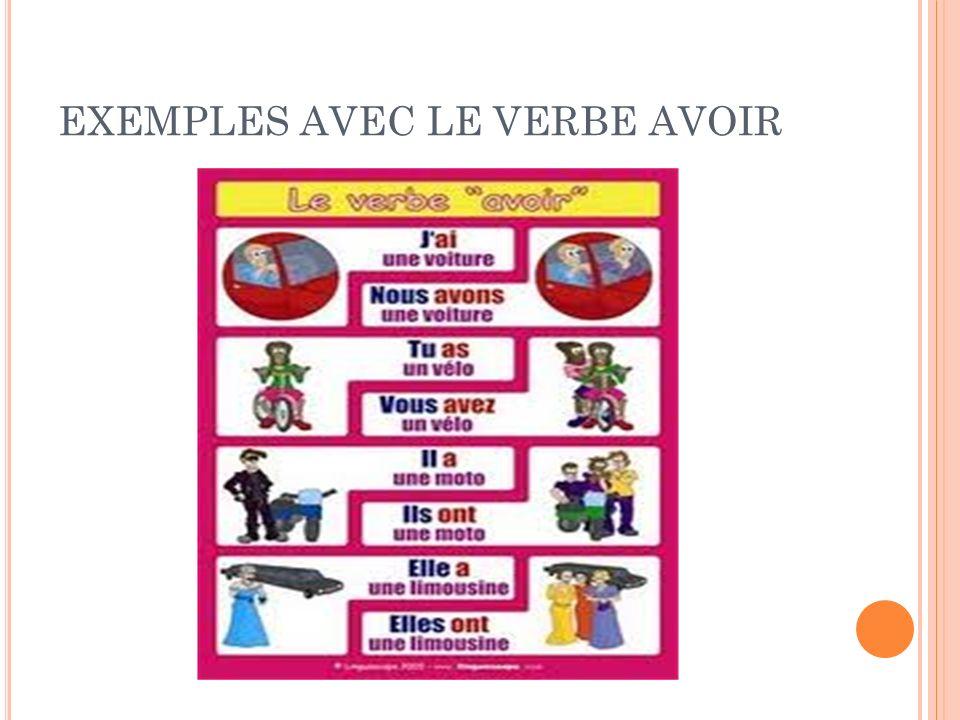 EXEMPLES AVEC LE VERBE AVOIR