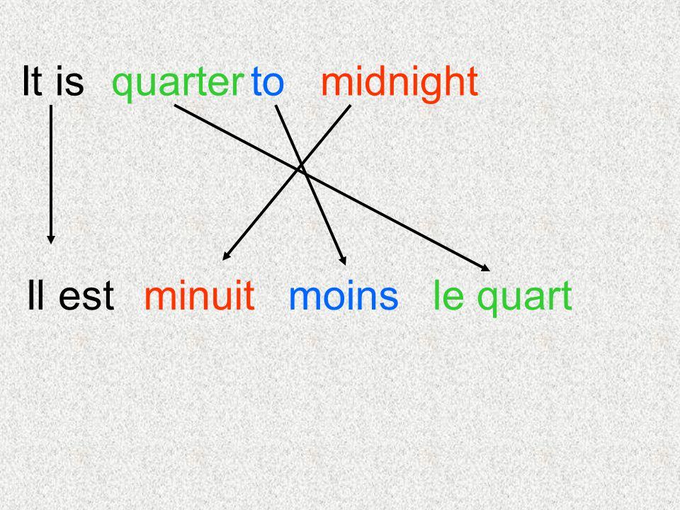 It is le quart midnightquarterto Il estminuitmoins