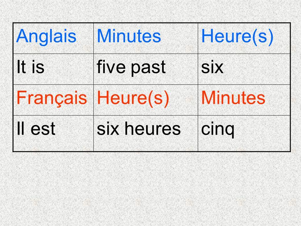 AnglaisMinutesHeure(s) It isfive pastsix FrançaisHeure(s)Minutes Il estsix heurescinq
