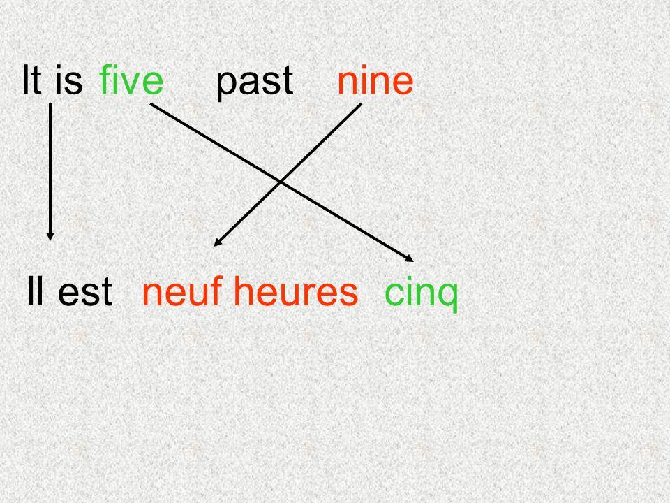 It is cinq ninefivepast Il estneuf heures