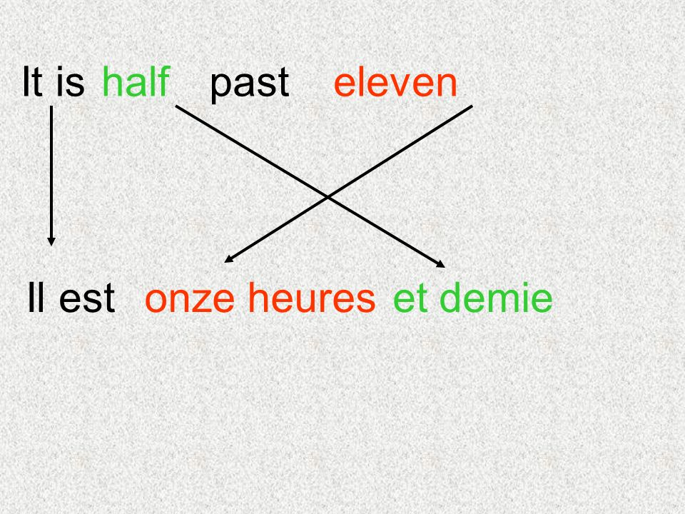 It is et demie elevenhalfpast Il estonze heures