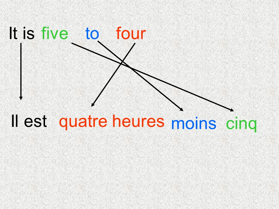It is cinq fourfiveto Il estquatre heures moins