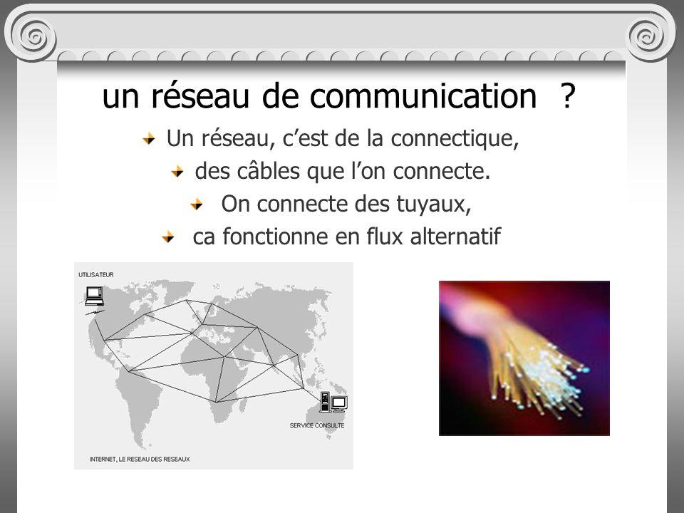 Un réseau, cest de la connectique, des câbles que lon connecte.