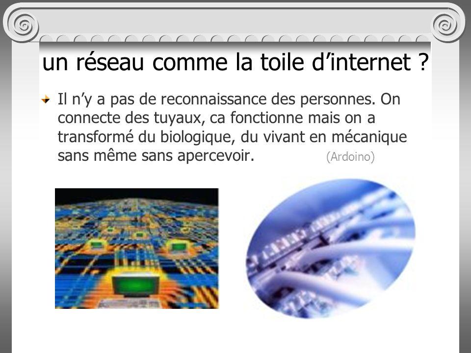 Ou bien peut être un réseau comme une toile .Mais quest ce qui relie ?.