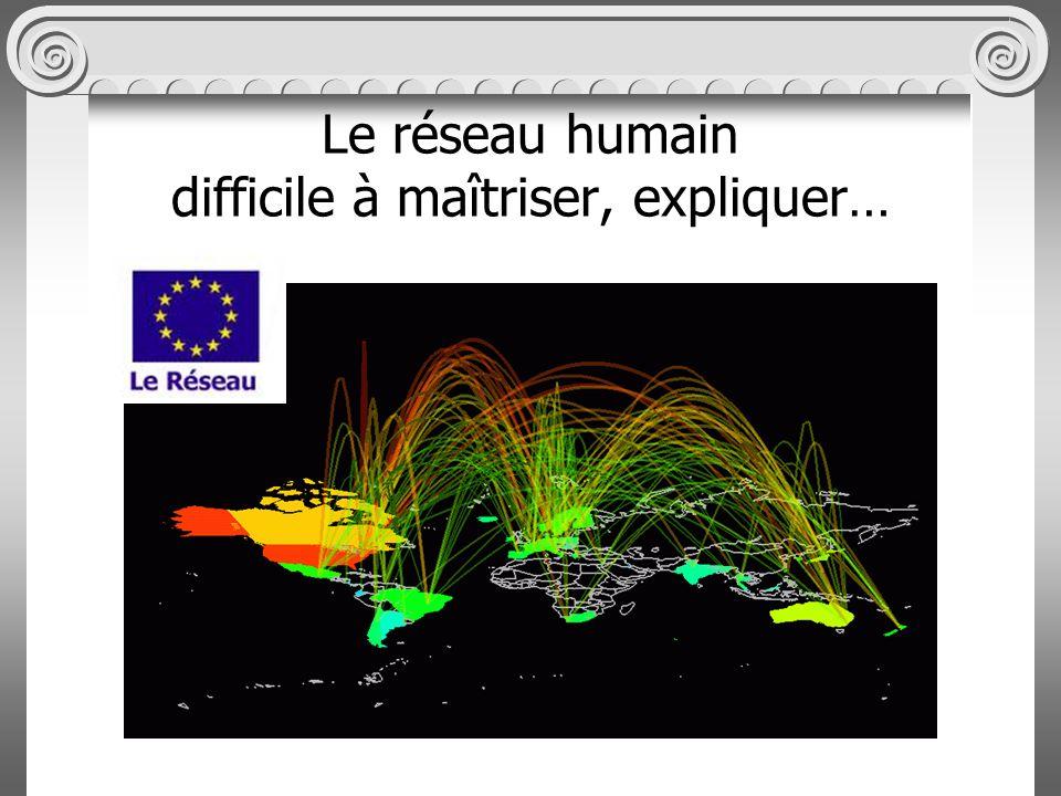 Le réseau humain difficile à maîtriser, expliquer…