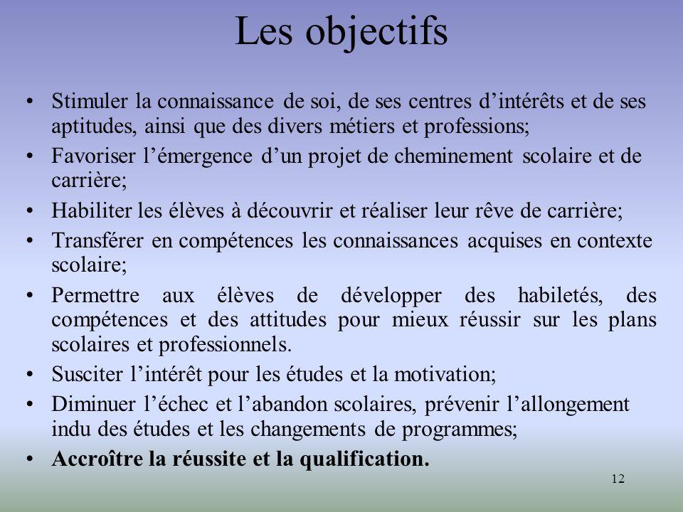 12 Les objectifs Stimuler la connaissance de soi, de ses centres dintérêts et de ses aptitudes, ainsi que des divers métiers et professions; Favoriser