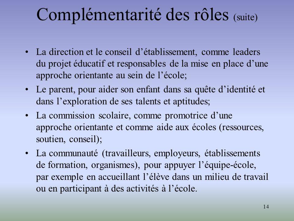 14 Complémentarité des rôles (suite) La direction et le conseil détablissement, comme leaders du projet éducatif et responsables de la mise en place d