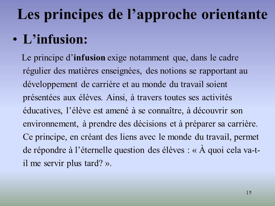 15 Les principes de lapproche orientante Linfusion: Le principe dinfusion exige notamment que, dans le cadre régulier des matières enseignées, des not