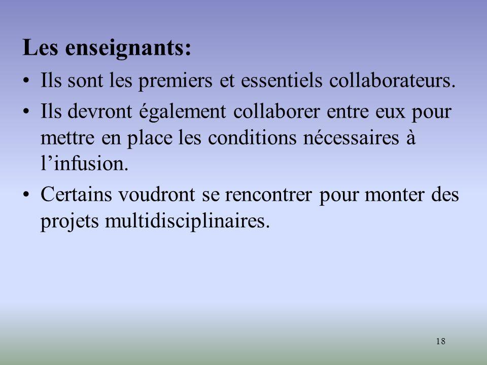 18 Les enseignants: Ils sont les premiers et essentiels collaborateurs. Ils devront également collaborer entre eux pour mettre en place les conditions