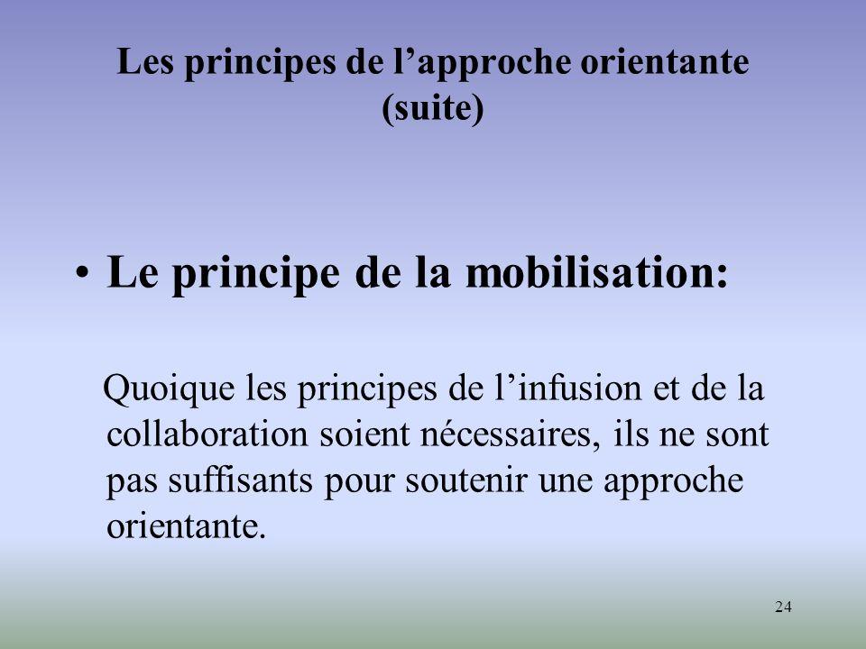 24 Les principes de lapproche orientante (suite) Le principe de la mobilisation: Quoique les principes de linfusion et de la collaboration soient néce