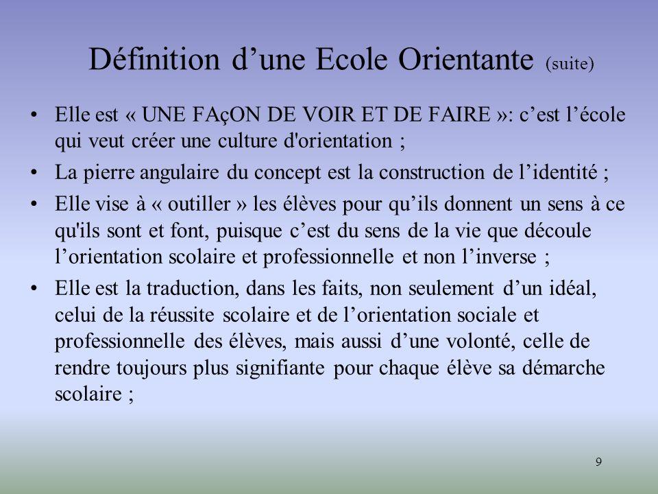 9 Définition dune Ecole Orientante (suite) Elle est « UNE FAçON DE VOIR ET DE FAIRE »: cest lécole qui veut créer une culture d'orientation ; La pierr