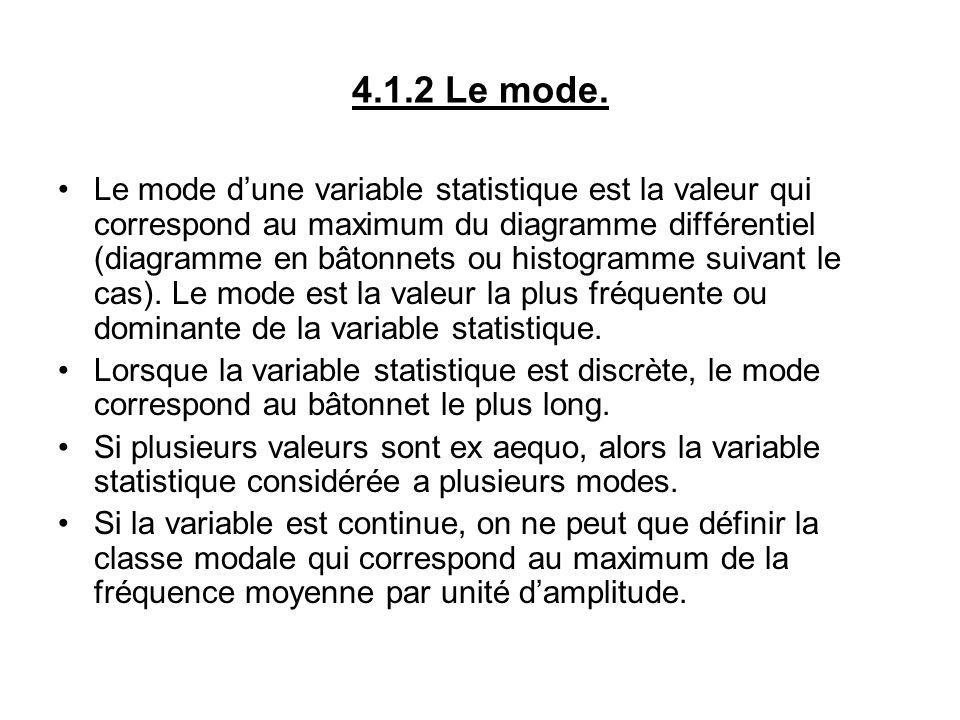 4.1.2 Le mode. Le mode dune variable statistique est la valeur qui correspond au maximum du diagramme différentiel (diagramme en bâtonnets ou histogra