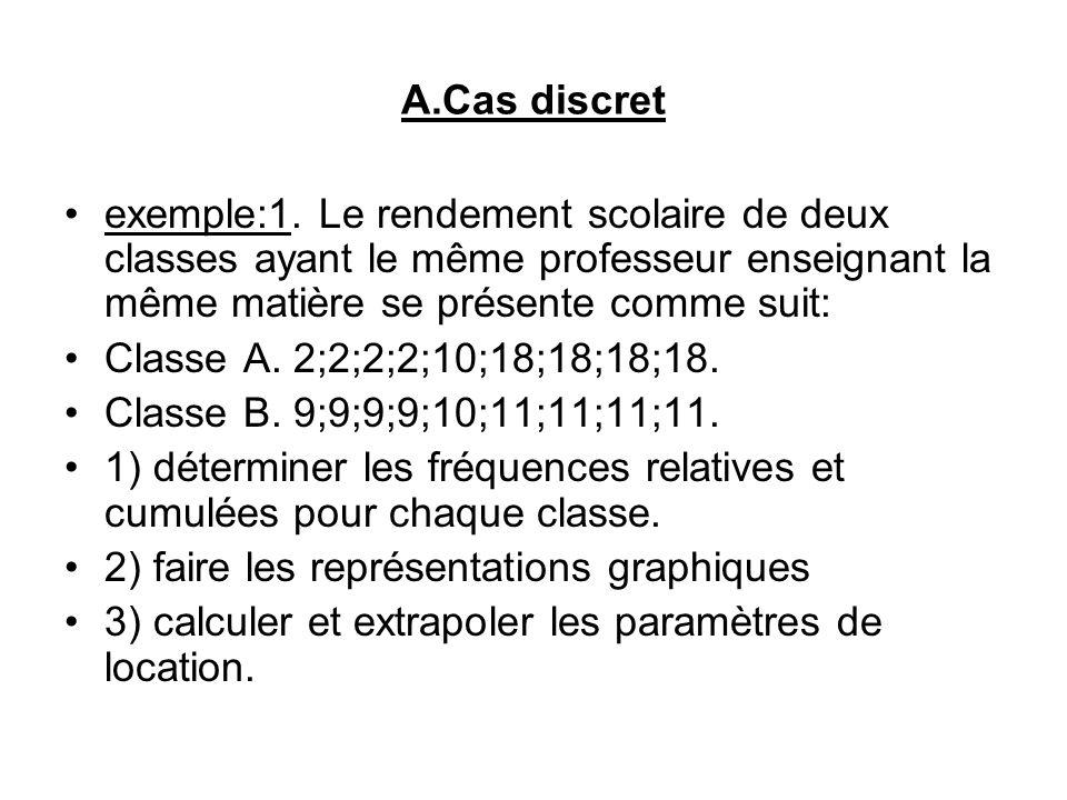 A.Cas discret exemple:1. Le rendement scolaire de deux classes ayant le même professeur enseignant la même matière se présente comme suit: Classe A. 2