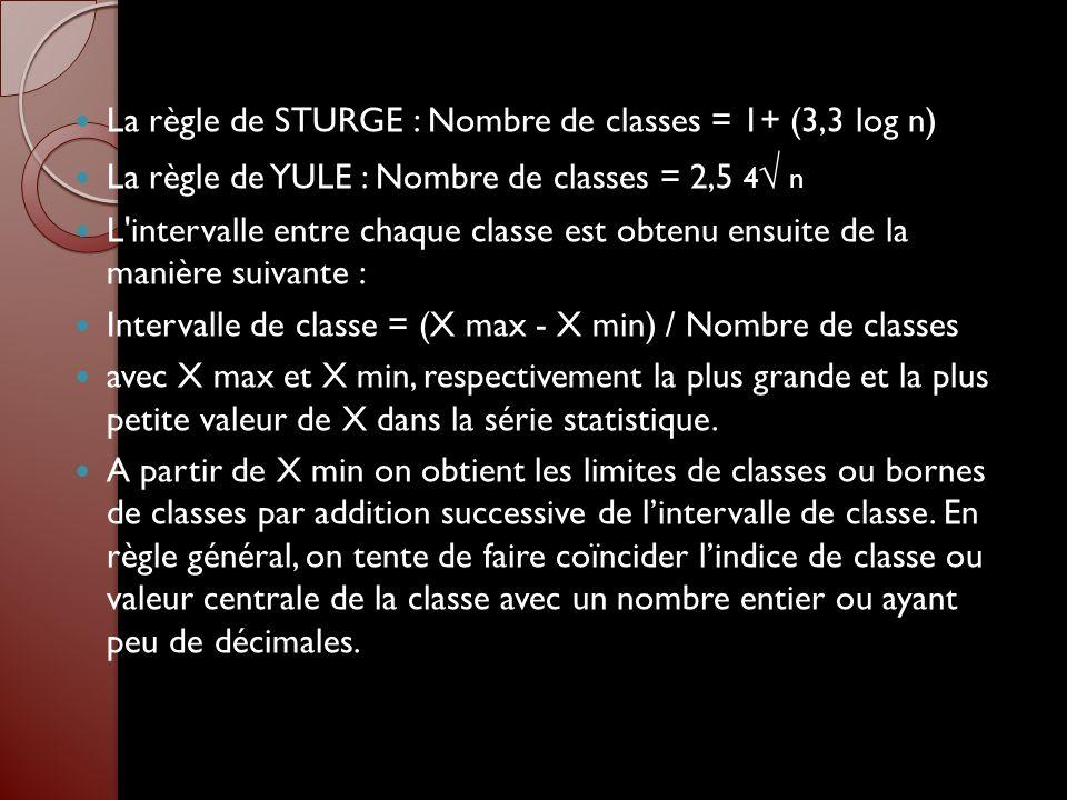 La règle de STURGE : Nombre de classes = 1+ (3,3 log n) La règle de YULE : Nombre de classes = 2,5 4 n L'intervalle entre chaque classe est obtenu ens
